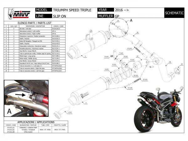MIVV Triumph SPEED TRIPLE Auspuff GP 2016 bis 2017